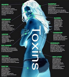 Image Result For What Toxins Can