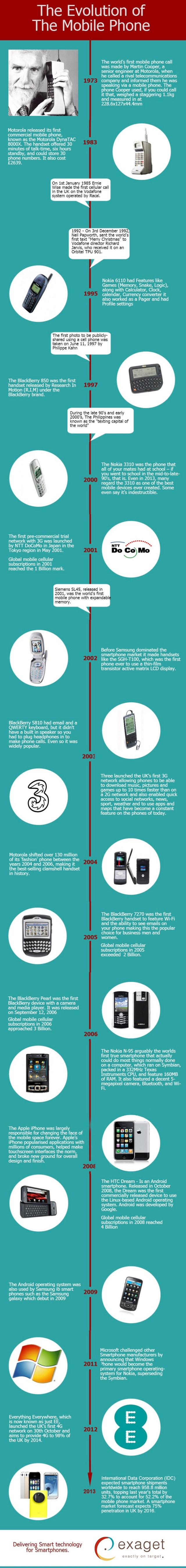 techi-Evolution-of-the-Mobile-Phone-Infographic