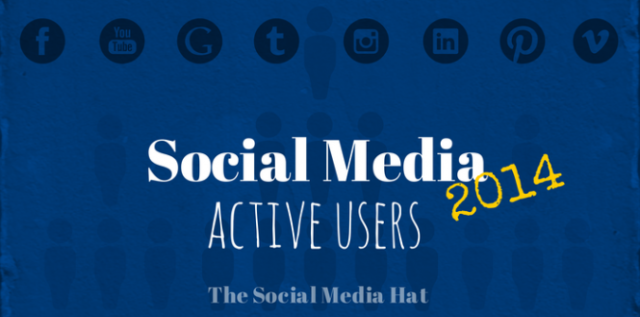 thesocialmediahat-Social-Media-Active-Users-2014