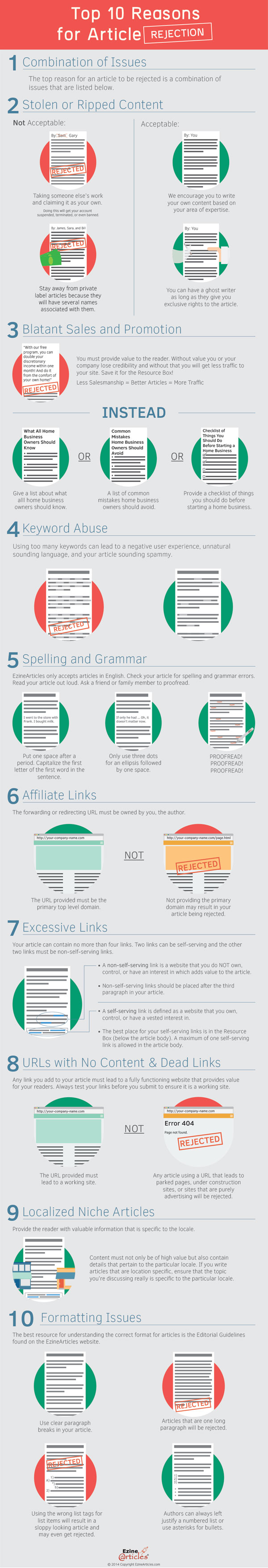 ezinearticles-top-10-reasons-for-article-rejection